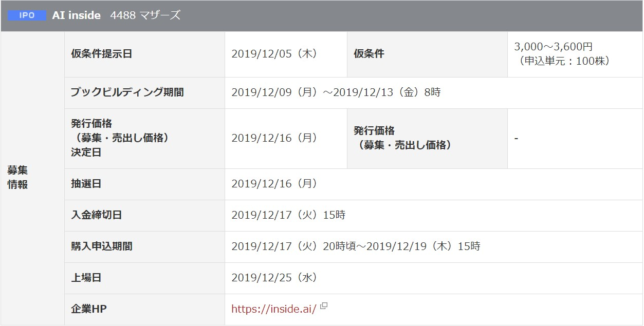AI inside(4488)IPO岡三オンライン証券
