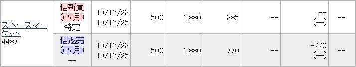 スペースマーケット(4487)IPOセカンダリ2019.12.23