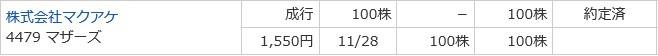 マクアケ(4479)IPO繰上当選