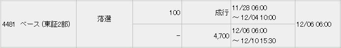 ベース(4481)IPO落選
