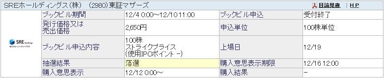 SREホールディングス(2980)IPO落選