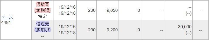 ベース(4481)IPOセカンダリ2019.12.16