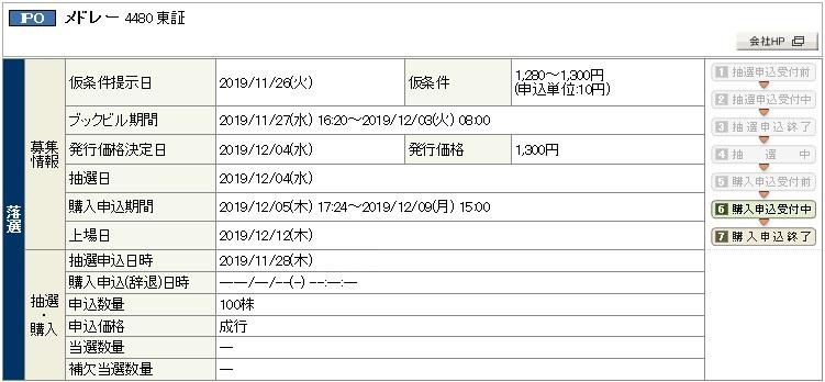 メドレー(4480)IPO落選画像