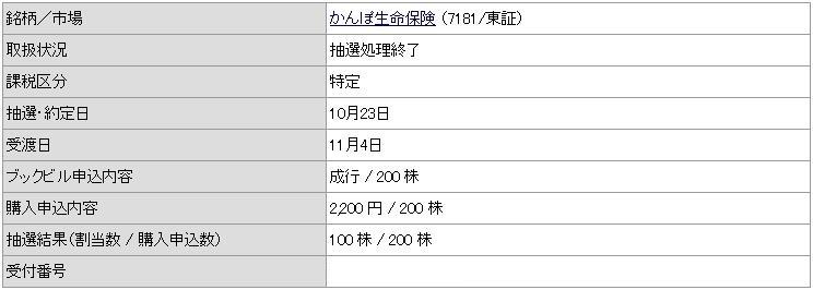 かんぽ生命保険(7181)IPOカブドットコム証券