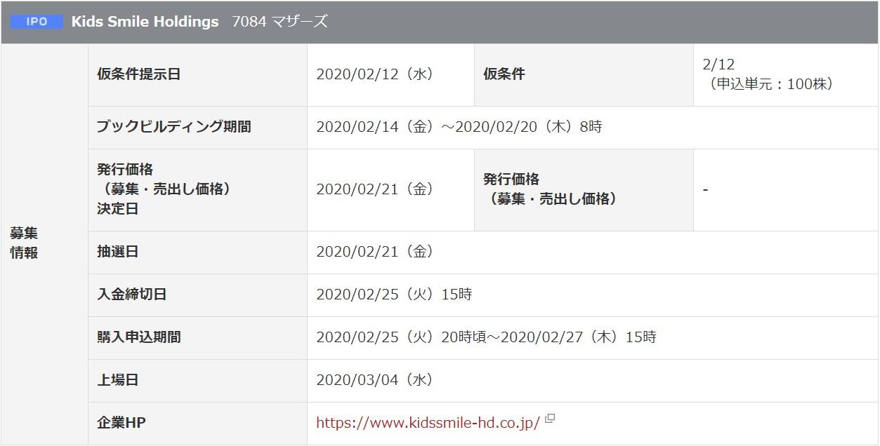 Kids Smile Holdings(7084)IPO岡三オンライン証券
