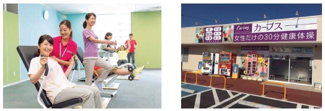 カーブスホールディングス(7085)IPO女性だけの30分健康体操教室