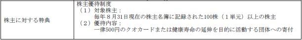 カーブスホールディングス(7085)IPO株主優待