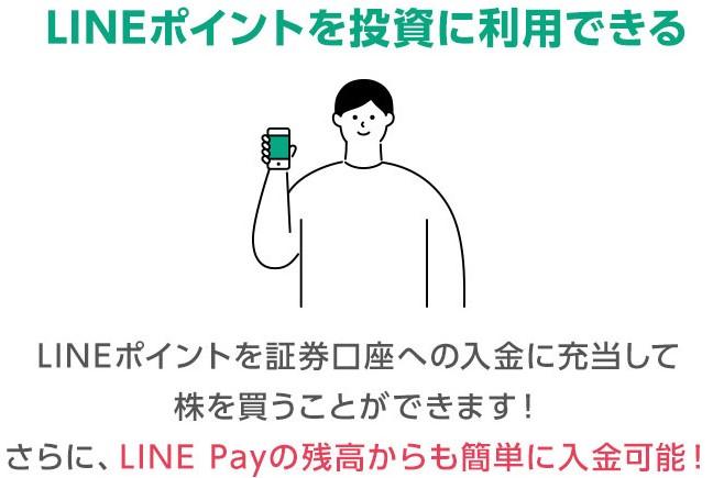 LINE証券LINEポイント投資