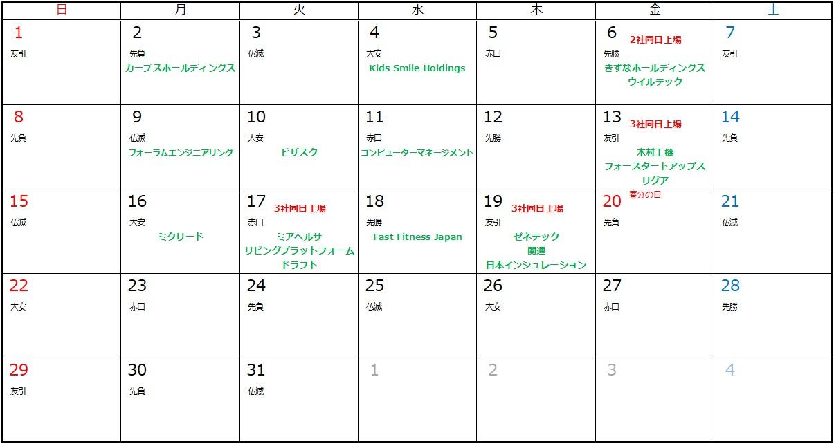 2020年3月IPO(新規上場)予定カレンダー3