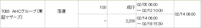 AHCグループ(7083)IPO落選