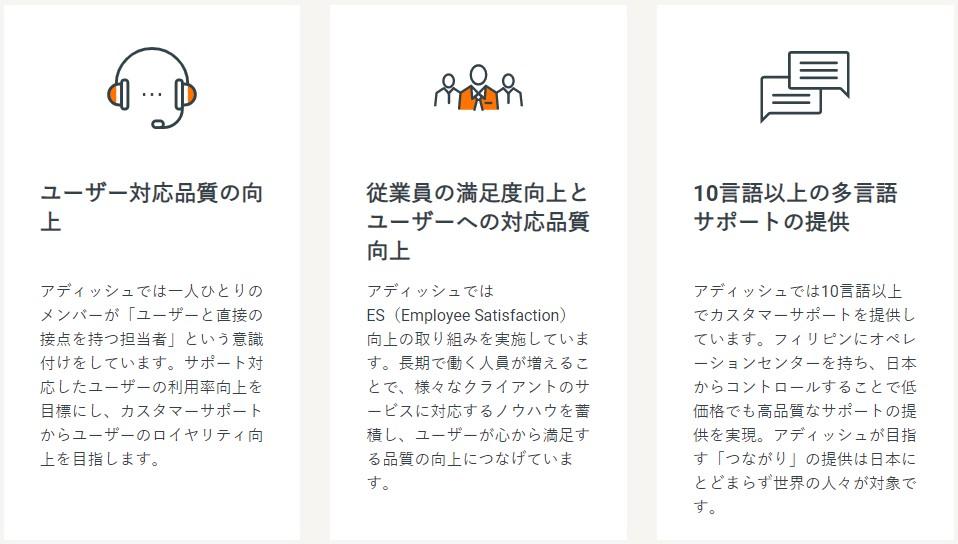 アディッシュ(7093)IPOソーシャルアプリサポート