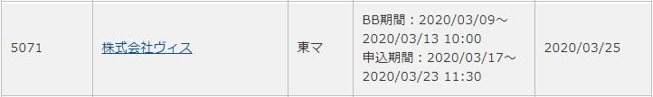 ヴィス(5071)IPO<span class=