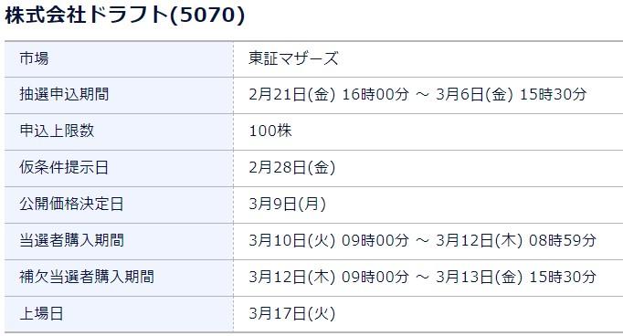 ドラフト(5070)IPODMM株