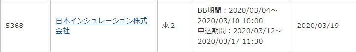 日本インシュレーション(5368)IPO<span class=