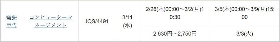 コンピューターマネージメント(4491)IPO松井証券