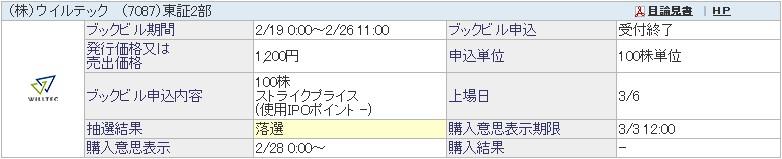 ウイルテック(7087)IPO落選
