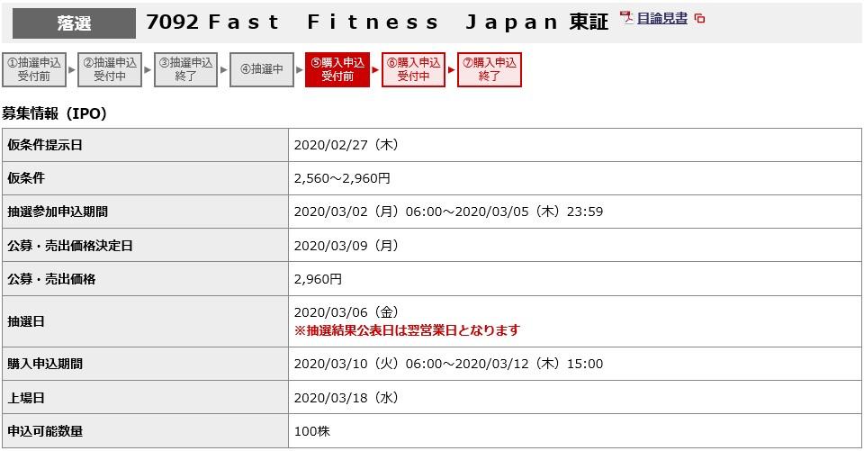 Fast Fitness Japan(7092)IPO落選