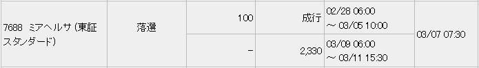ミアヘルサ(7688)IPO落選