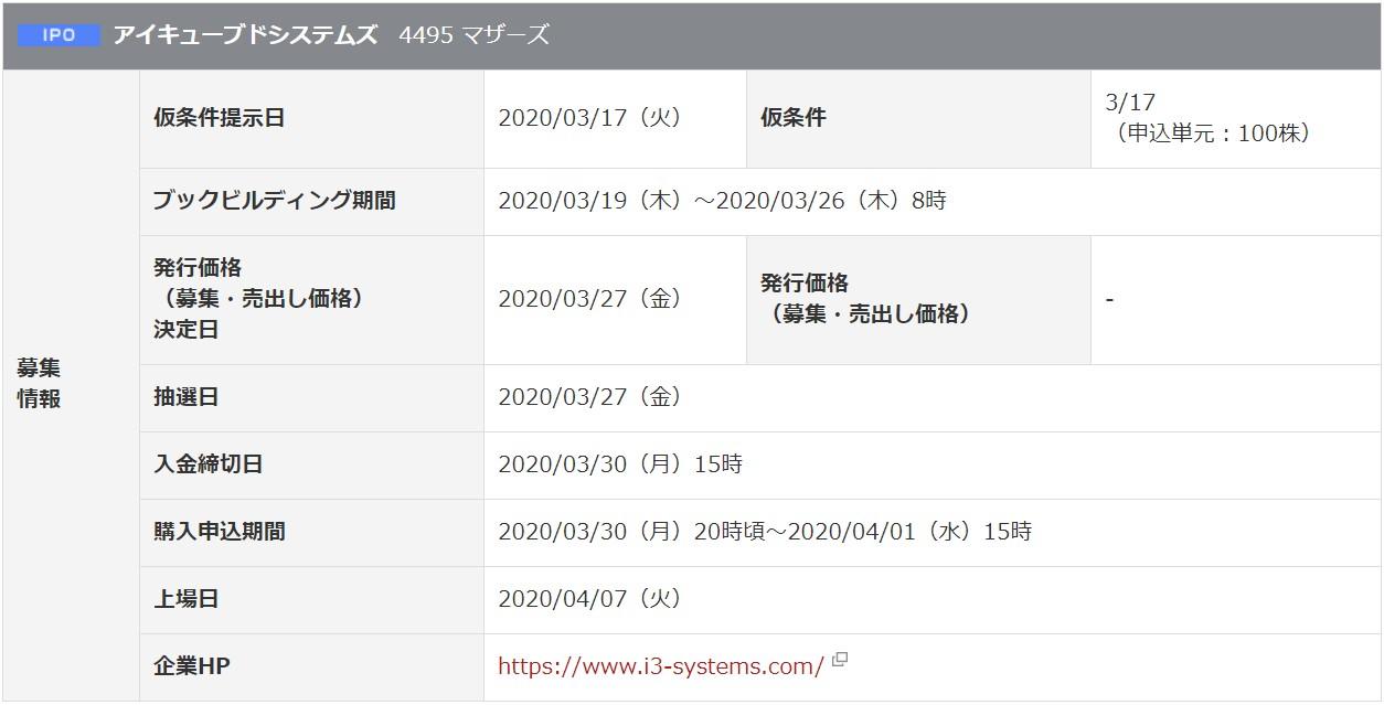 アイキューブドシステムズ(4495)IPO岡三オンライン証券