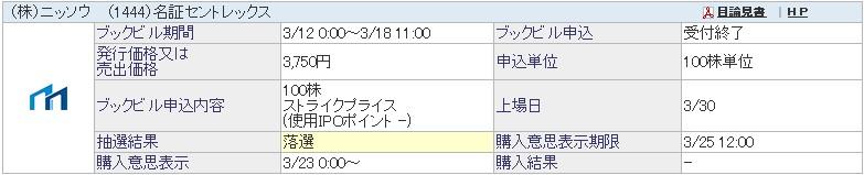 ニッソウ(1444)IPO落選