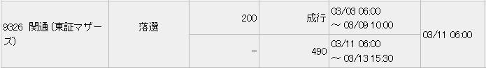 関通(9326)IPO落選