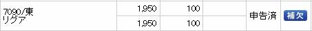 リグア(7090)IPO補欠