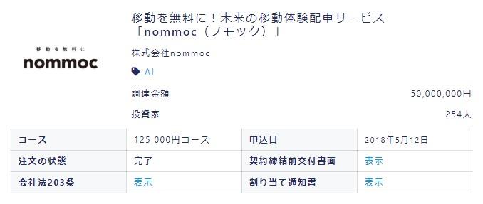 nommoc(ノモック)125000