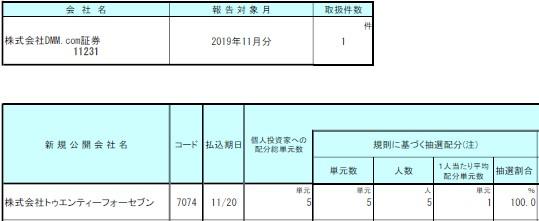 DMM株(DMM.com証券)IPO2019年11月