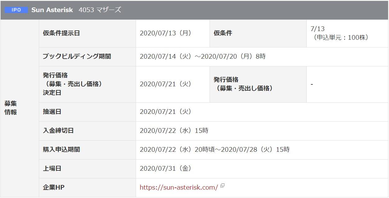 Sun Asterisk(4053)IPO岡三オンライン証券