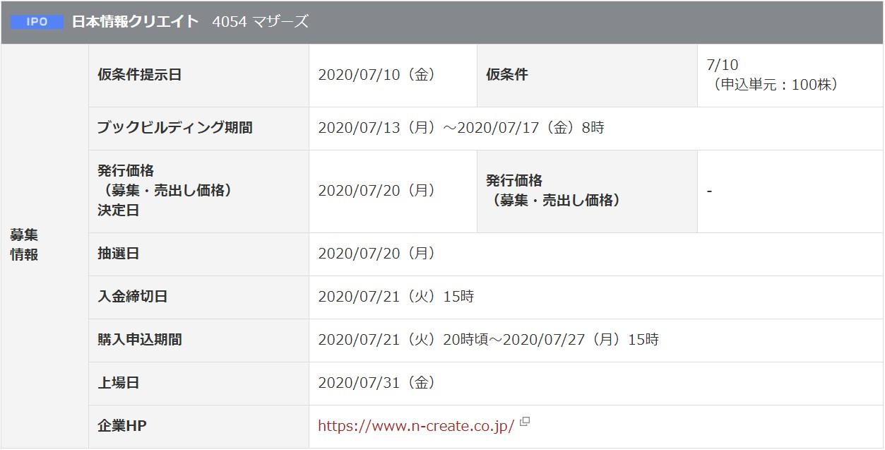 日本情報クリエイト(4054)IPO岡三オンライン証券