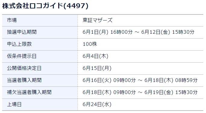 ロコガイド(4497)IPODMM株