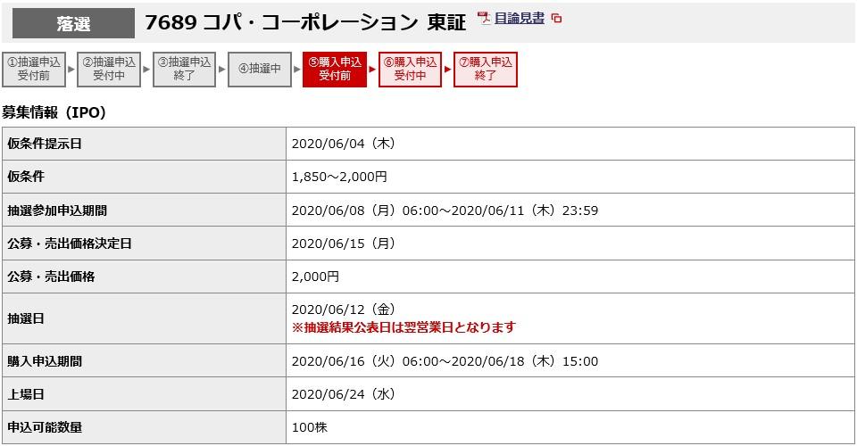 コパ・コーポレーション(7689)IPO落選