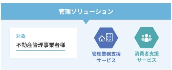 日本情報クリエイト(4054)IPO管理ソリューション