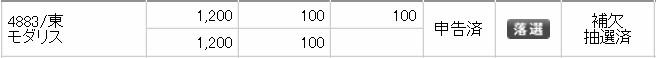 モダリス(4883)IPO落選SMBC日興証券