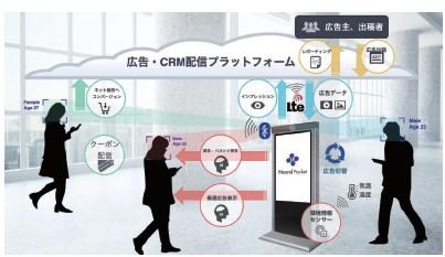ニューラルポケット(4056)IPOサイネージ広告関連サービス
