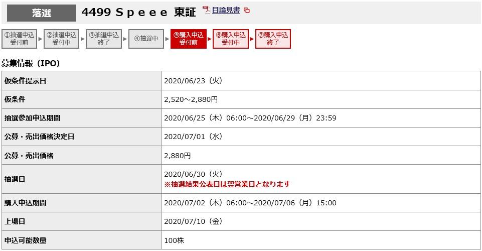 Speee(4499)IPO落選