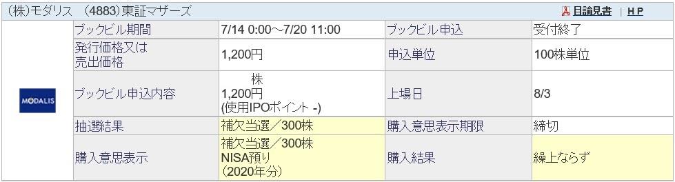 モダリス(4883)IPO繰上ならず
