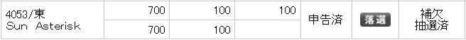 Sun Asterisk(4053)IPO落選SMBC日興証券