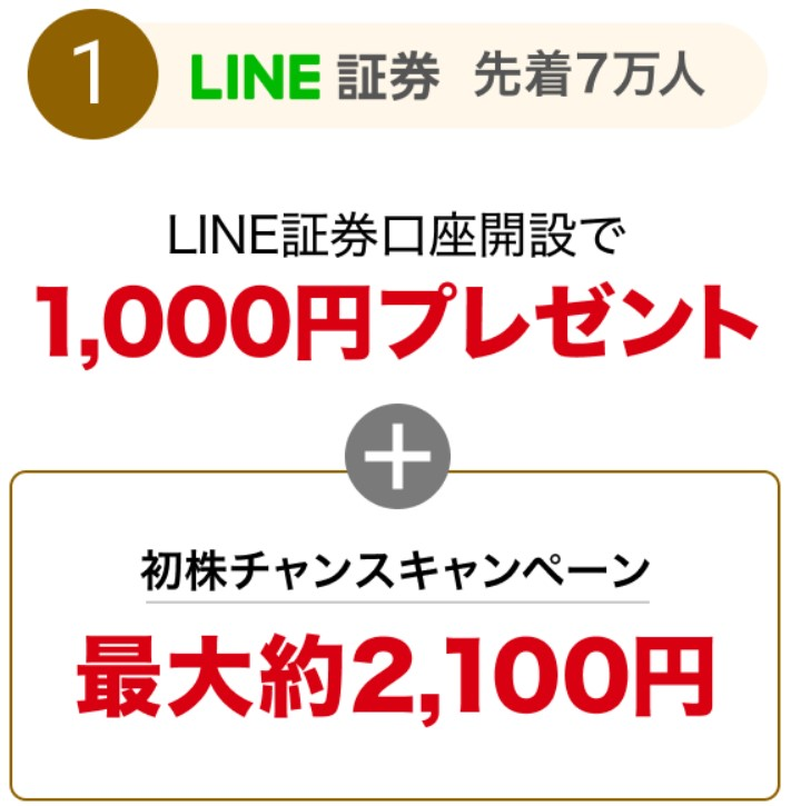 LINE証券口座開設+初株チャンスキャンペーンで3,100円GET