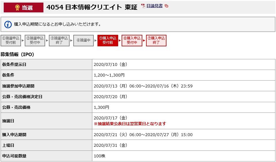 日本情報クリエイト(4054)IPO当選