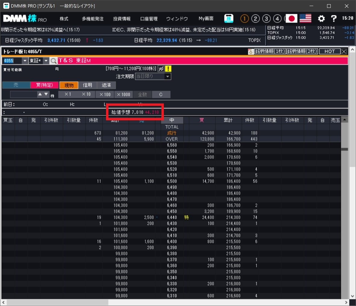 ティアンドエス(4055)IPOフル板DMM株