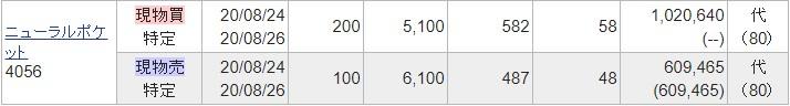 ニューラルポケット(4056)IPOセカンダリ2020.8.24