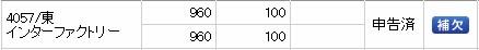 インターファクトリー(4057)IPO補欠SMBC日興証券