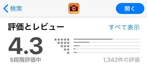 スナップディッシュApp Store評価