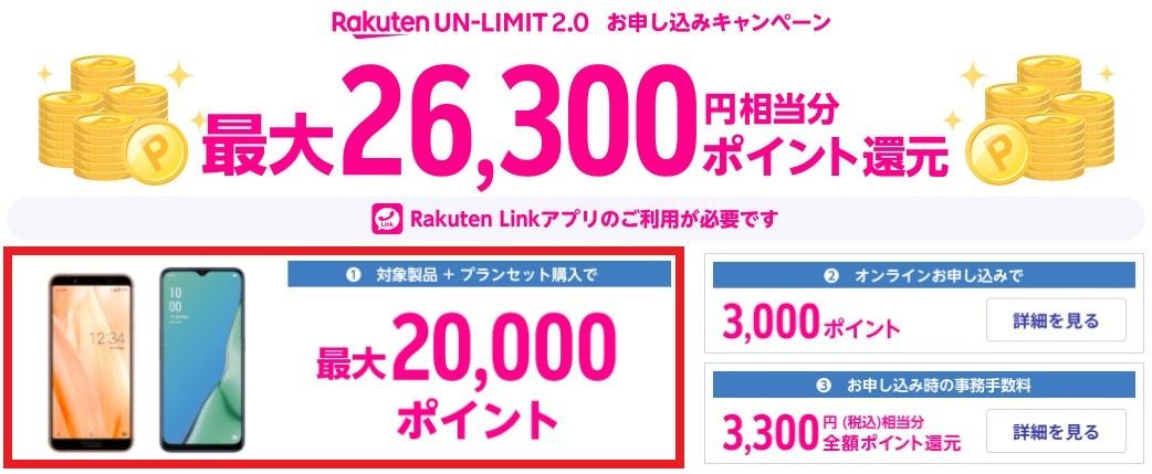 Rakuten UN-LIMIT申込キャンペーン最大26,300円相当分ポイント還元