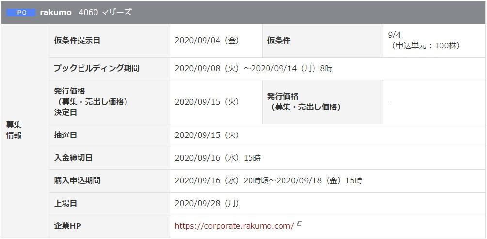 rakumo(4060)IPO岡三オンライン証券