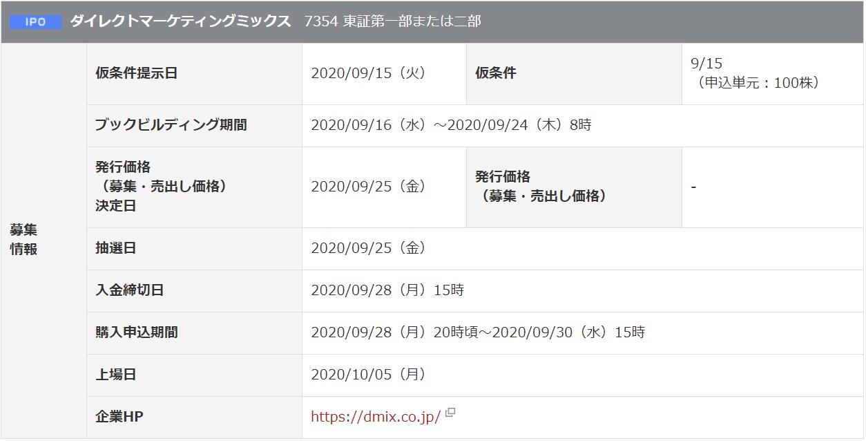 ダイレクトマーケティングミックス(7354)IPO岡三オンライン証券