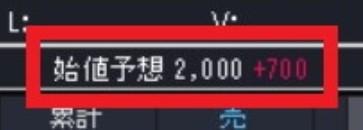 日本情報クリエイト(4054)IPOフル板大