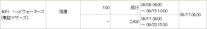 ヘッドウォータース(4011)IPO落選みずほ証券