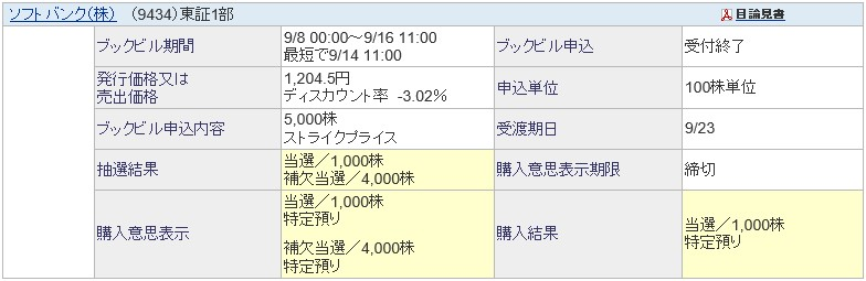ソフトバンク(9434)PO最終当選数
